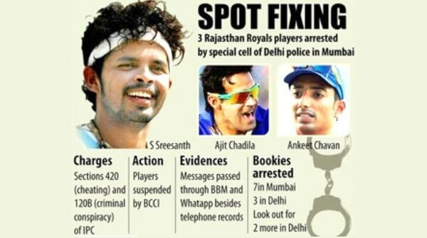 S Sreesanth, Ajit Chandila and Ankeet Chavan the three players accused in the spot fixing controversy