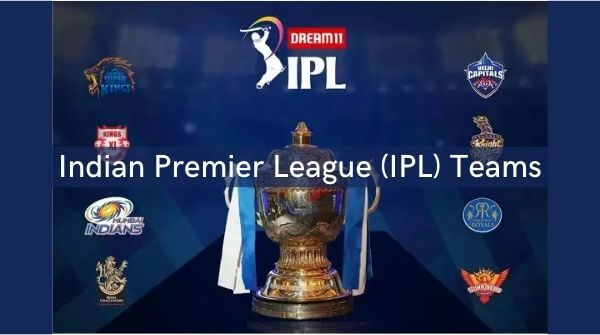 T20 Indian Premier league (full form of IPL) teams and their team logos