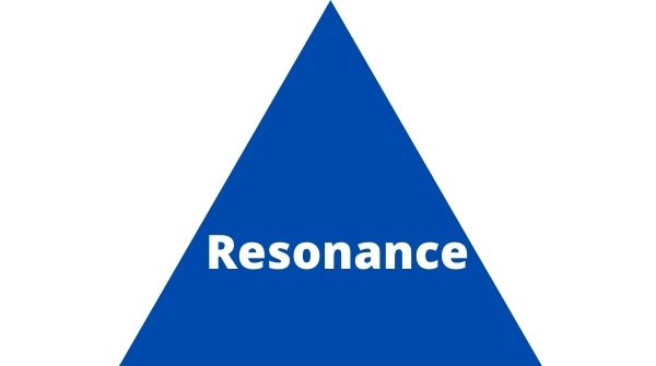 Resonance is one of the top institutes that will guide you in a perfect way.