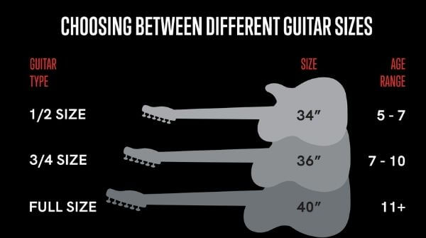 A guitar can have different sizes.